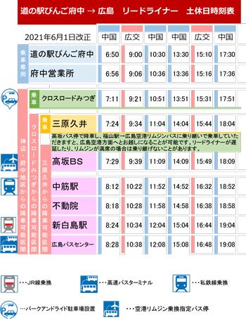 時刻表:広島 行(土・日・祝日)
