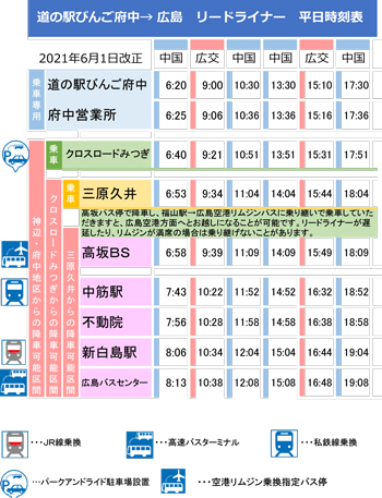 時刻表:広島 行(平日)